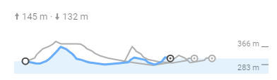 A google measurement of the elevation change between the approximate Carnahan Run Road cut and my digging location.